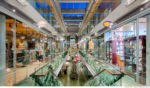 mall-retail